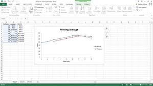 Excel Rolling Average Chart How To Calculate Moving Averages In Excel Dummies