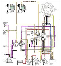 1999 evinrude wiring diagram wiring diagram Bayliner Tachometer Wiring at Omc Wiring Diagrams Free