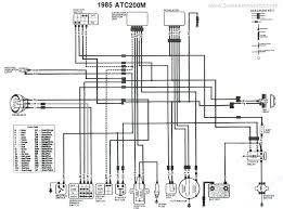 honda elite wiring diagram wiring diagram operations honda nq50 wiring diagram wiring diagram inside honda elite 50 wiring diagram honda elite wiring diagram