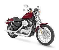 1988 Harley Davidson Sportster Wiring Diagram Harley Wiring Diagrams Online