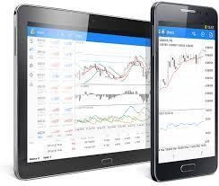Forex Charting App Android Oscilador Estocastico Forex