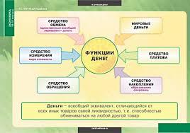 Миасс страница ru Деньги и их функции реферат по экономике