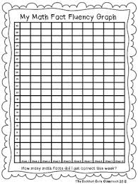Math Fact Fluency Graph For Data Notebook Graph To 40
