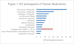 A Brief Review Of Buprenorphine Products