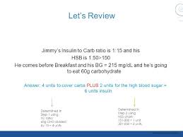 Counting Carbohydrates And Dosing Insulin For School Nurses
