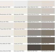 popular neutral paint colorsThe Best SherwinWilliams Neutral Paint Colors  Neutral paint