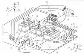 36 volt golf cart wiring diagram the wiring 36v golf cart wiring diagram diagrams