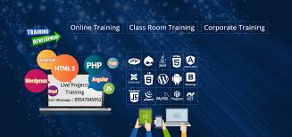 Web Designing Course Fees In Hyderabad User Interface Training Hyderabad Web Designing Training