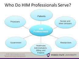 What Do Healthcare Administrators Do Health Administrative Services Health Information Management