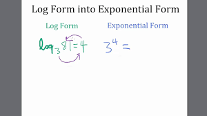 write equation in logarithmic form calculator
