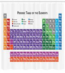 Details About School Shower Curtain Periodic Table Elements Print For Bathroom