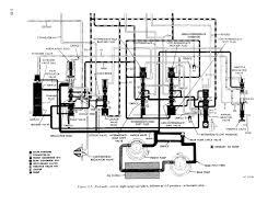 figure 2 7 hydraulic system, high range operation, selector at 1 Allison Transmission Schematics next hydraulic system high range operation (manual selector at 1 2 high intermediate inhibitor acting) allison transmission diagram