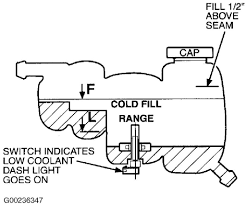cat c15 wiring diagram cat discover your wiring diagram collections low coolant level sensor location cat 3406e engine