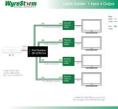 cat5 splitter wiring diagram cat5 image wiring diagram cat5 wiring splitter wiring diagram schematics baudetails info on cat5 splitter wiring diagram