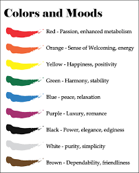 Colors And Moods Chart Mood Colors For Bedrooms Sistem As Corpecol