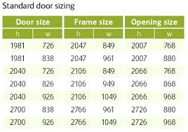 outstanding standard door sizes standard door frame size page throughout picture frame sizes standard internal