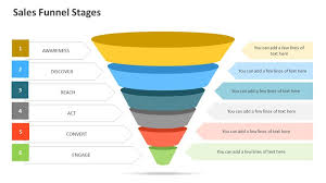 Sales Ppt Template Sales Funnel Stages 2
