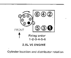 v6 firing order pennock s fiero forum you will still need to set the timing correctly the engine fully warmed and the a and b terminals of the aldl terminal jumpered together