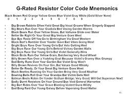 Old Resistor Color Code Mnemonic Chart Unknown – Mangosoft