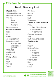 How To Make A Grocery List 30 Items That Should Be On Everyones Basic Grocery List