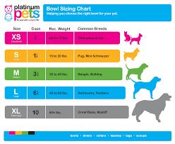 Dog Size Chart Bowl Size Chart Platinum Pets Usa