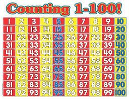 Image Of Number Chart 1 100 Printable Number Chart 1 100 Activity Shelter