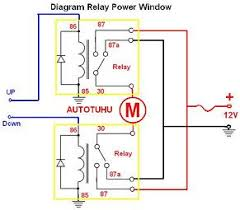 wiring diagram power window the wiring diagram power window relay wiring diagram nilza wiring diagram