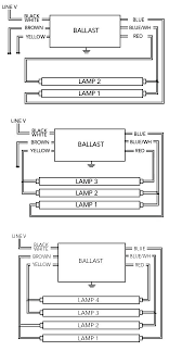 philips f54t5ho ballast wiring diagram wiring diagram completed f54t5ho ballast wiring diagram wiring diagram blog philips f54t5ho ballast wiring diagram