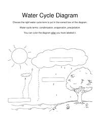 Coloring Pages Water Cycle Coloring Pages Free With Worksheet