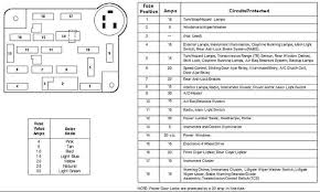 1993 ford aerostar fuse box diagram wire center \u2022 93 ford ranger fuse box layout 1996 ford aerostar fuse box diagram wire center u2022 rh haxtech cc 93 ford aerostar fuse box diagram 1993 ford explorer fuse diagram