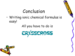 The Best Way to Write a Chemical Equation   wikiHow furthermore Naming  pounds Names and Formulas    ppt video online download together with Starter Use your Polyatomic Sheet Flash Cards to write the furthermore Writing Ionic  pound Formulas  Binary   Polyatomic  pounds together with WRITING CHEMICAL FORMULAS   NAMING  POUNDS  Electrons in the furthermore Chemical Names and Formulas   ppt download also polyatomic gif besides The Best Way to Write a Chemical Equation   wikiHow further Handsome Ap Chemistry Ch 4 Ch4sec9 1   Semnext additionally Year 8 Chemistry   Formula writing in addition Writing a balanced chemical equation  solutions  ex les  videos. on latest writing chemical formulas