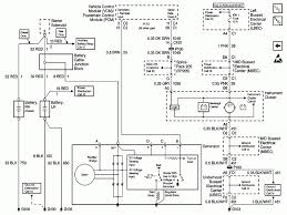 1995 gmc wiring harness 1995 wiring diagrams 2003 gmc sierra 1500 radio wiring harness at 2003 Gmc Sierra Wiring Harness