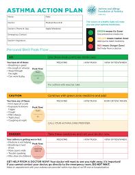 Asthma Zone Chart Asthma Action Plan Aafa Org