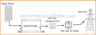 aliexpress com buy 200w 18v grid tie micro inverter 10 5 28v dc solar panel application jpg
