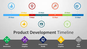 product timeline template product development timeline ppt template