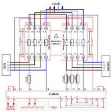 3 phase automatic transfer switch wiring diagram images phase 3 phase automatic transfer switch wiring diagram images phase automatic transfer switchats for generator switch transfer switch wiring diagrams get