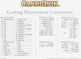 Measurement Of Capacity Chart Cake Conversion Chart Liquid