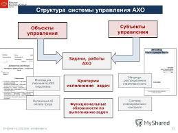 Таблетки цефодокс инструкция по Должностные Инструкции Инженера