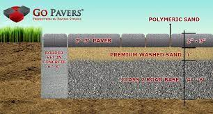 how to install pavers paving stones