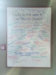 office whiteboard ideas. Marvellous Weekly Whiteboard Chiropractic Fun Facts Office Furniture Ideas