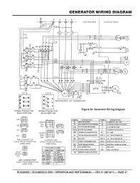multiquip generator wiring diagram multiquip image generator wiring diagram multiquip whisperwatt series 60hz on multiquip generator wiring diagram