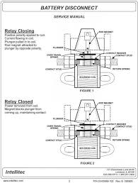 solenoid or switch where to start irv2 forums this image has been resized click this bar to view the full image the original image is sized %1%2