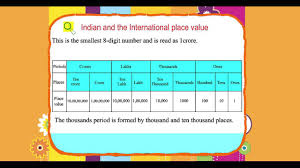 International Value Chart What Is International Place Value System