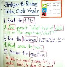 Reading Charts And Graphs Worksheets Free Interpreting Data Ks2 Worksheets Onourway Co