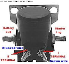 3 terminal solenoid wiring diagram motorcycle schematic images of terminal solenoid wiring diagram wiring diagram 4 pole solenoid diagrams and schematics