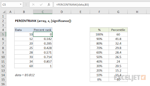 Excel Percentile Chart How To Use The Excel Percentrank Function Exceljet