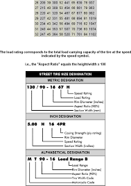motorcycle tire size conversion chart