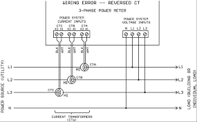 3 phase current transformer wiring diagram 3 image 47 ways to wire your power meter wrong on 3 phase current transformer wiring diagram