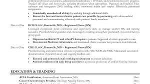 Fantastic Rn Resume Template Free Pictures Inspiration Resume