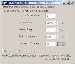 Figure Out Mortgage Payment Mortgage Calculator Payment